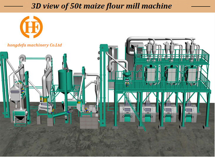 3D view of 50t maize flour mill machine