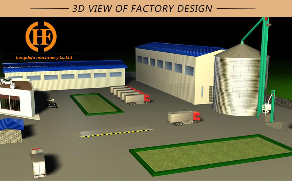 3D view of factory design