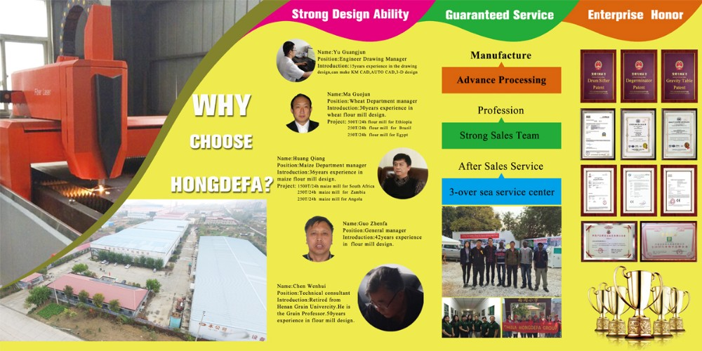 4 why choose HONGEFA